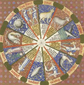 There are seasons and decans in the circle of writing. This is the week of the winter solstice. I need a publication acceptance to light the dark.
